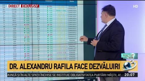 """Profesorul Alexandru Rafila, vești bune pentru români: """"Așa cum arată lucrurile acum, 1 iunie vine cu relaxare suplimentară""""'"""