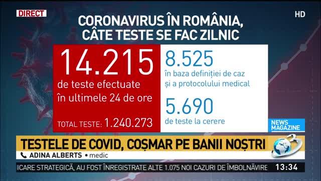 Teste de Covid-19, coșmar pe banii noștri
